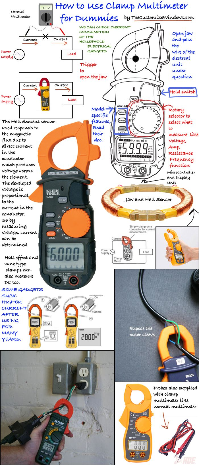 It is great for testing real current consumed by electrical gadgets used in our homes. A clamp meter is like a digital multimeter with a jaw which can clamped around a wire of an operating electrical instrument to measure current.