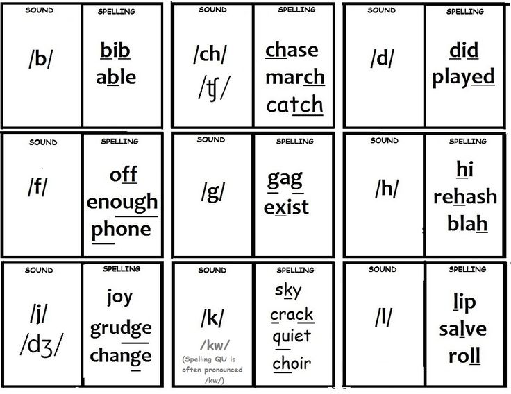 how to learn english spelling online free