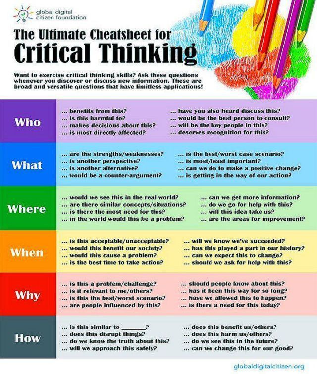 Psychology : Psychology : The Ultimate Cheatsheet for Critical Thinking [Infographic] #Growth