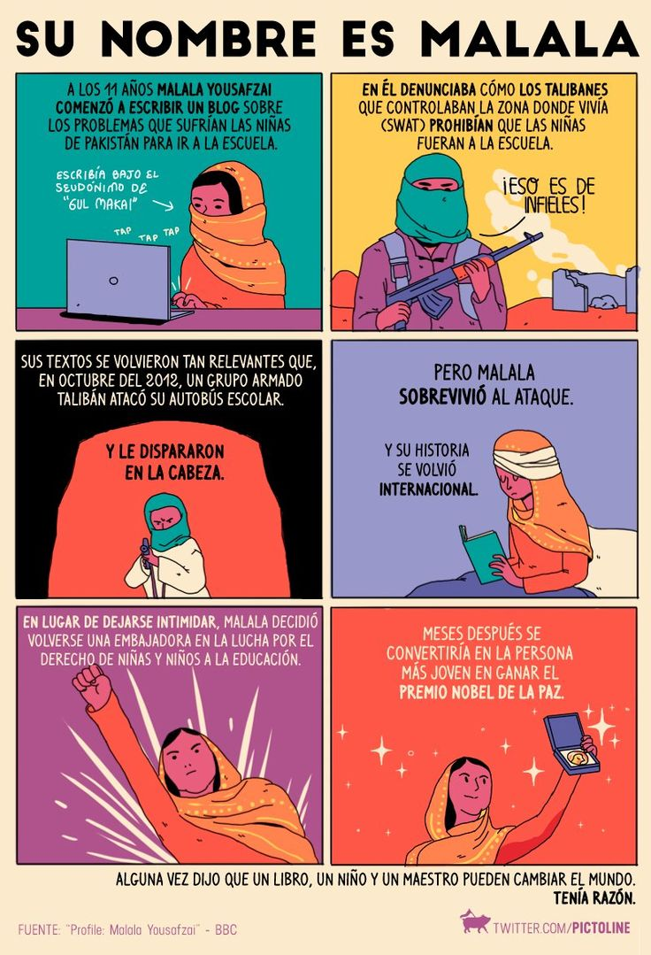 Her name is Malala (spanish) Malala Yousafzai, Learning Sight Words, Light In, Teaching Spanish, Learn Spanish, Ap Spanish, Spanish Teacher, Women In History, Reading Comprehension