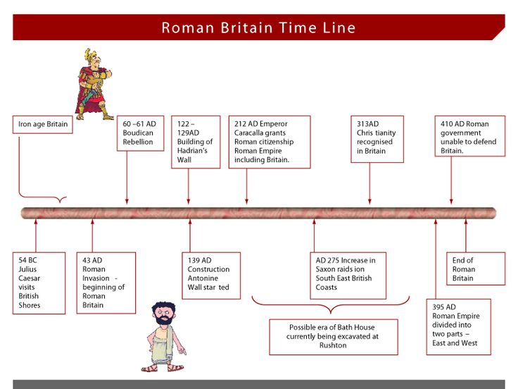 The Roman Empire was one of the greatest civilizations in history It began in Rome in 753 BC Rome controlled over two million square miles stretching from the Rhine