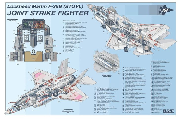 f 35 schematic aviation from the cockpit pinterest. Black Bedroom Furniture Sets. Home Design Ideas