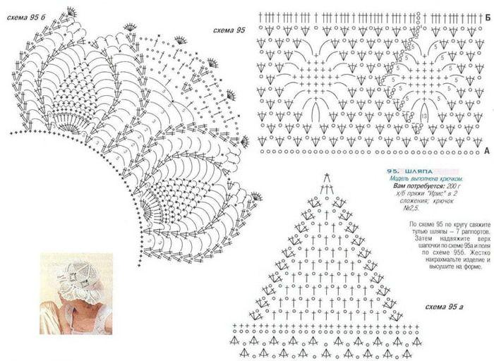 15 best HATS images on Pinterest | Sombreros de ganchillo, Sombrero ...