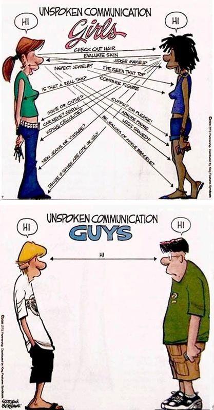 "Hommes/Femmes : Communication Non Verbale  -- ""Unspoken Communication . . . so true"" Stereotyping bollocks."