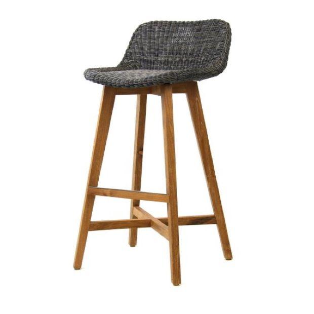 21 best images about home on pinterest warsaw for Designer bar stools kitchen
