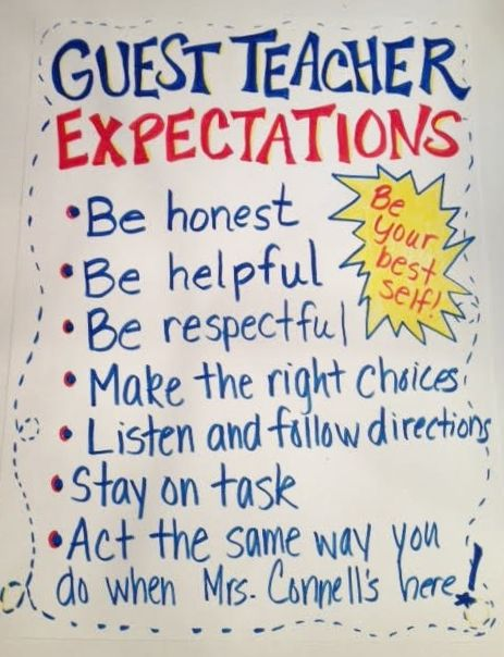 These anchor charts from real classrooms will help inspire you to create charts with your students that give them a voice in classroom management this school year.
