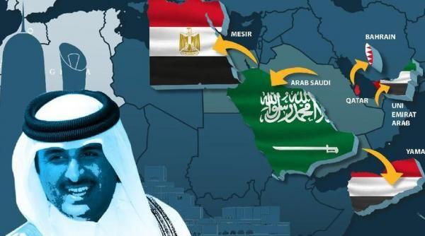 Mesir Minta PBB Selidiki Qatar MembBayar Tebusan ke ISIS,