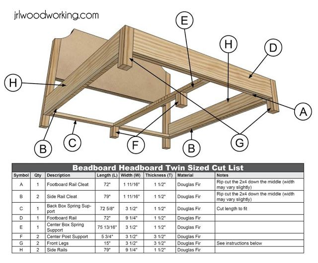 King Size Bed Plans Dimensions Woodworking Projects Plans