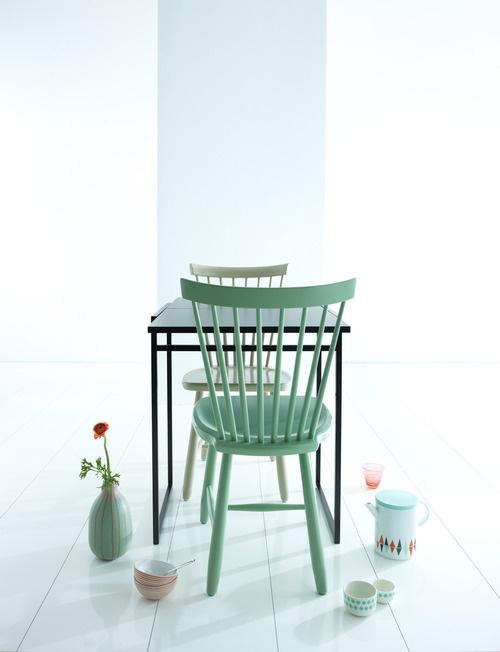 Annika Kampmann posterous - Home