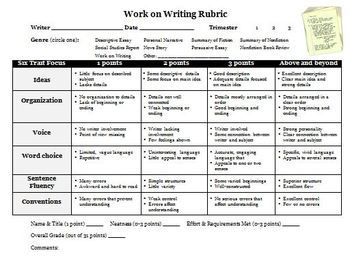 6 trait writing rubric high school English and spanish versions of the 6-traits of writing rubric and other rubrics for listening, public speaking and reading process writing assessment (pwa) rubrics and anchor papers oakland unified school district and the bay area writing project rubrics and anchor papers for scoring grade level writing.