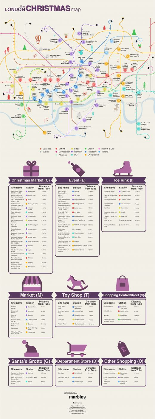London at Christmas, information on where to find the best things to do in London at Christmas. via @worldtravelfam/