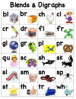 RtI & Blends and Digraphs: Teaching Blends and Digraphs