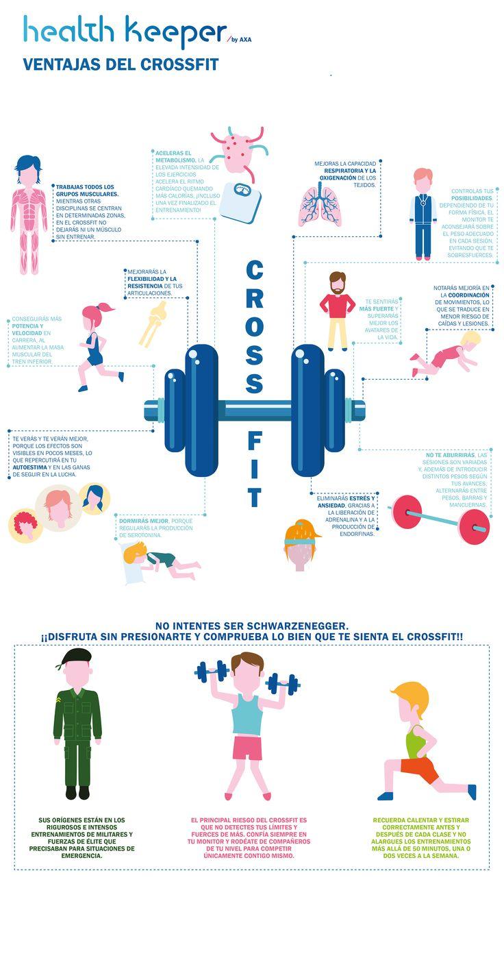 Mejores 84 imágenes de crossfit en Pinterest | Actividades físicas ...