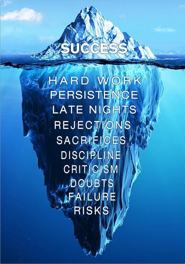 Tip Of The Iceberg Success Quote Wall Art Wall Art