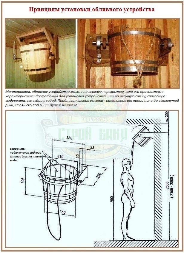 77 best images on pinterest for Medidas de una casa de xavier fonseca