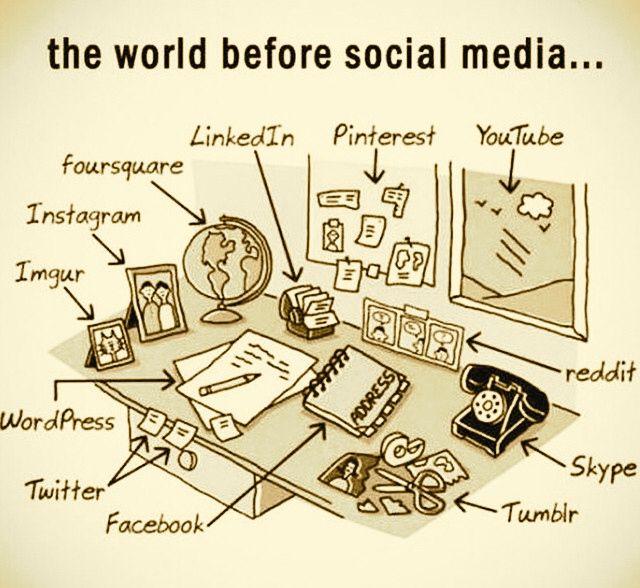#socialmedia What we did before social media.  Via: Slim Paley