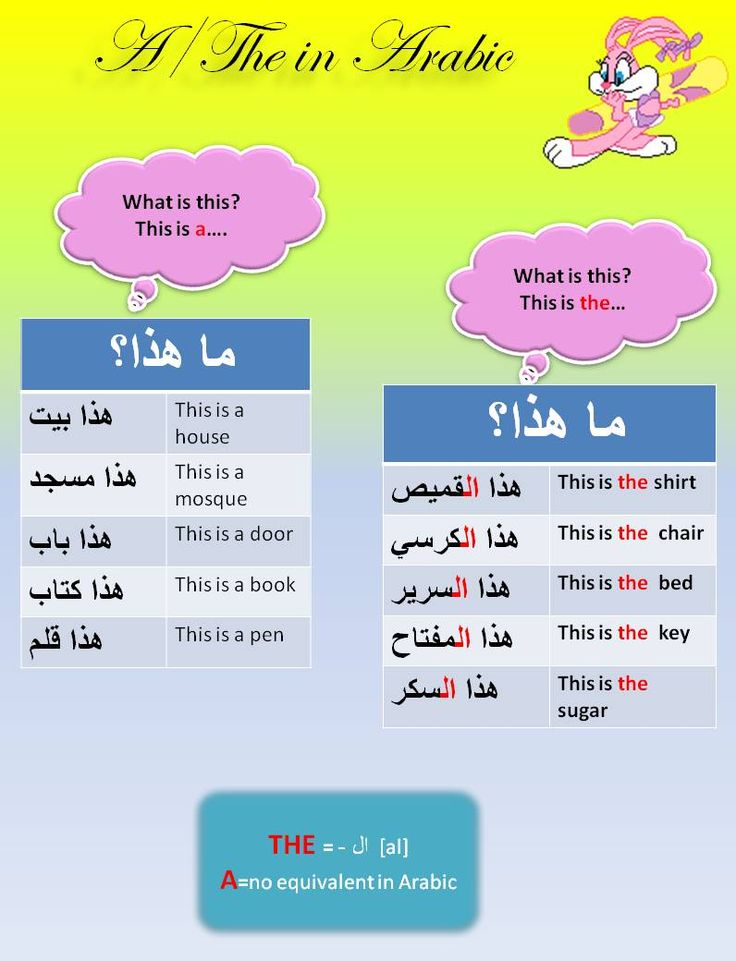 A/the in Arabic