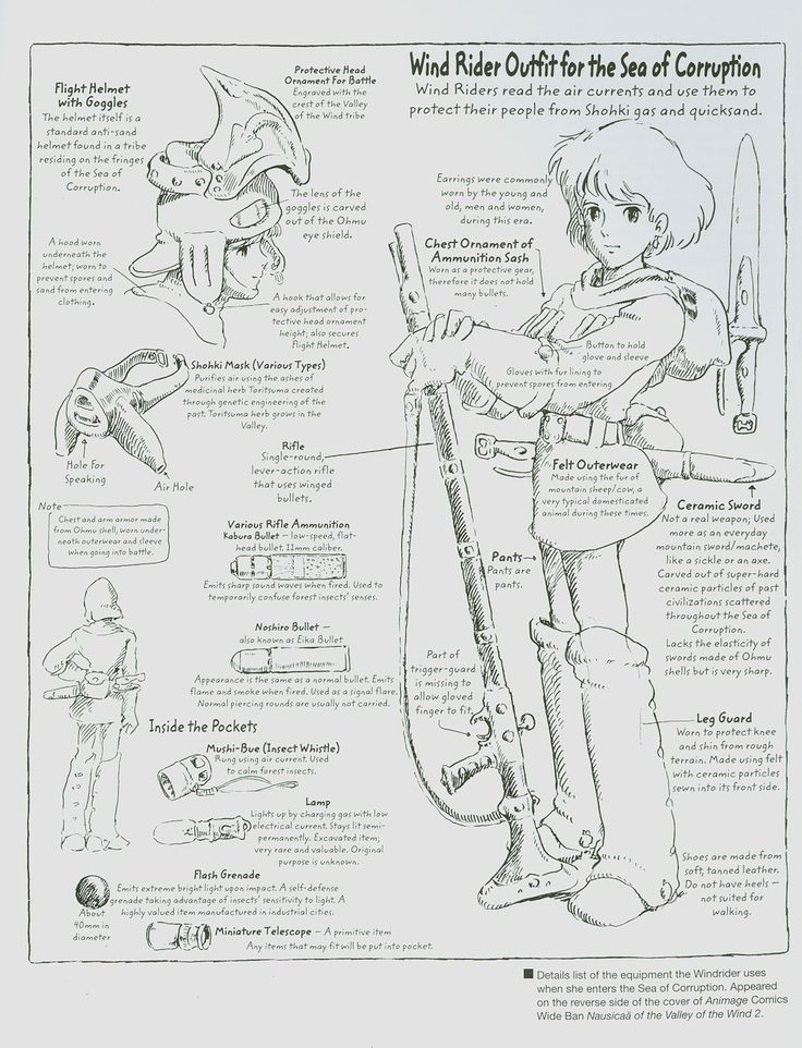 """""""Nausicaä of the Valley of the Wind 風の谷のナウシカ"""" Production Art 