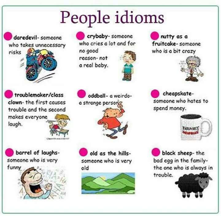 idioms and phrases Find common phrases, learn their meanings, and discover their origins - a big list of popular sayings and idioms here at know your phrase.