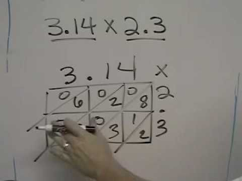 1000+ ideas about Multiplying Decimals on Pinterest | Dividing ...