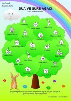 Ezber ağacı