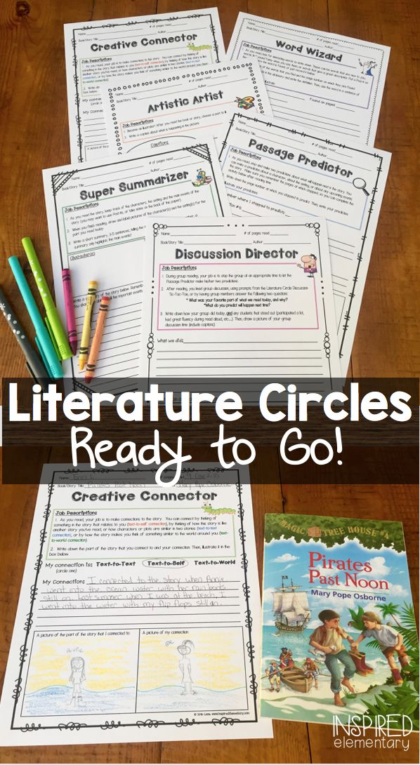 Literature Circle job sheets, group rubrics, book activities, connection posters and more! This pack makes setting up literature circles in grades 2-4 a breeze!