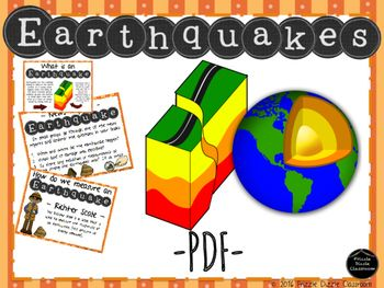 This resource is a PDF about Earthquakes which can be printed or put on the IWB.It includes:- TWLH Chart & Glossary Template- What is an Earthquake- Factual recount of an earthquake- How do we measure an Earthquake  eg Richter Scale & Modified Mercalli Scale- What causes an Earthquake  eg Tectonic PlatesAll fonts, graphics and pictures used are on my credits page.