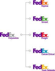 """The color used for the """"Ex"""" in the FedEx logo indicates the specific Federal Express branch.  http://www.famouslogos.org/fedex-logo"""