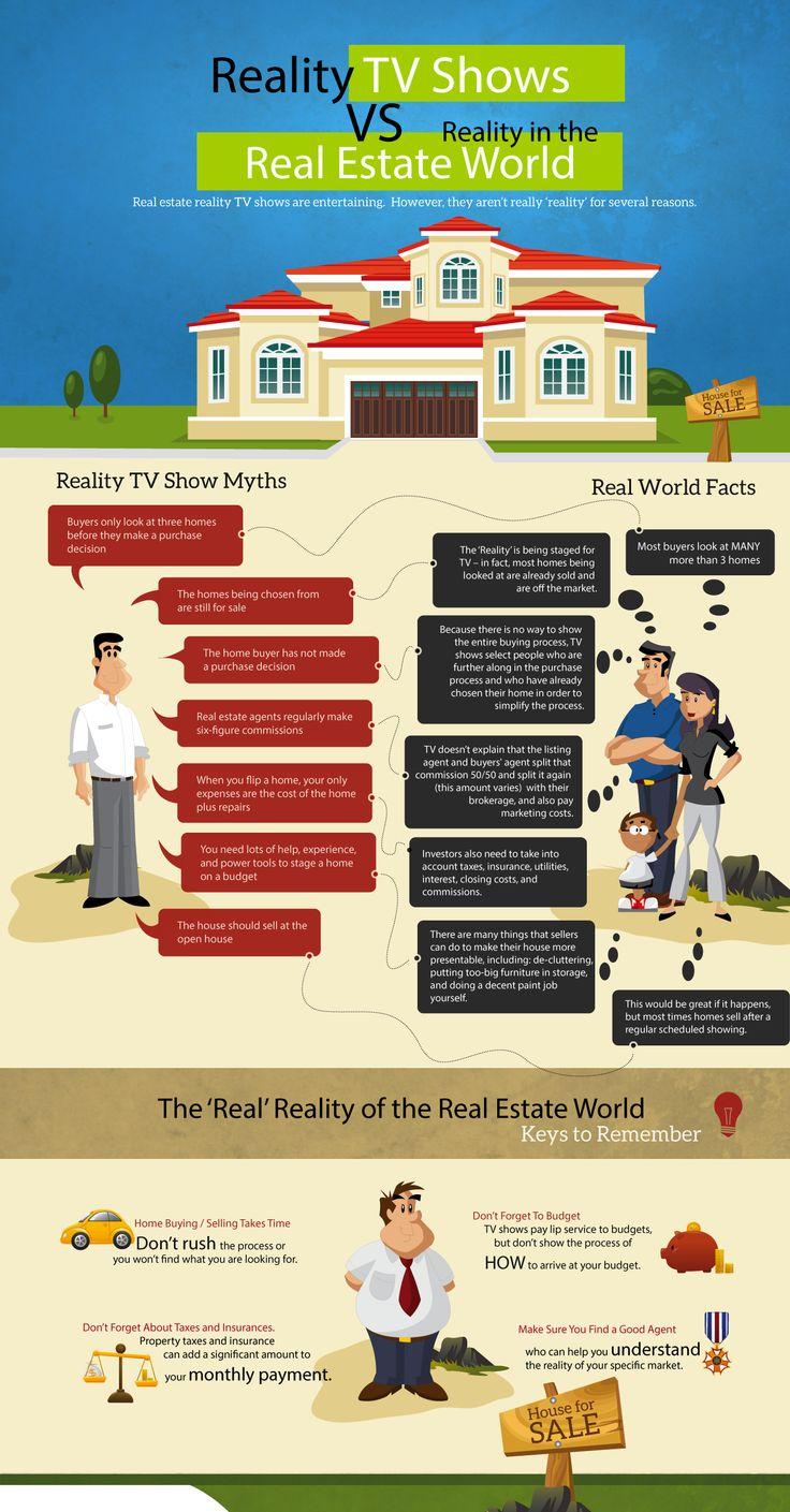 Facts about buying a home - Hunterdon Somerset And Warren County Real Estate Real Estate Tv Vs