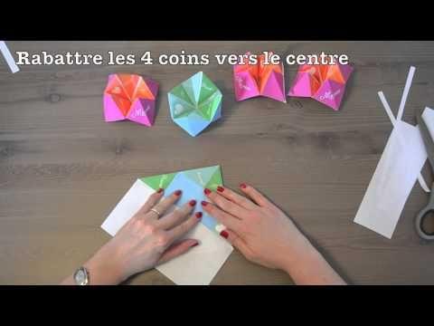 Réalise un menu Cocotte en papier sous Power Point : le tutoriel de Madame Pivoine !   Mademoiselle Dentelle