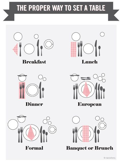How to set a table   Daily Dream Decor