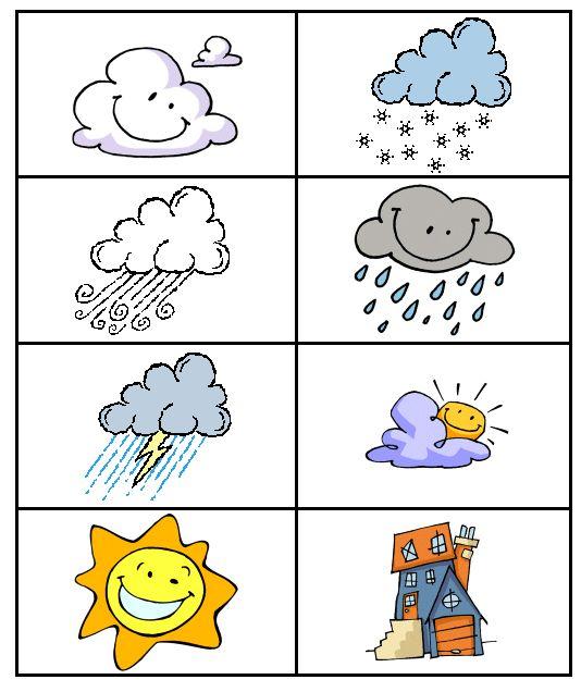 Les images pour la météo