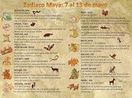 Resultado de imagen para zodiaco maya