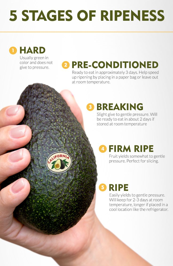 Find This Pin And More On California Avocados 101 How To Ripen