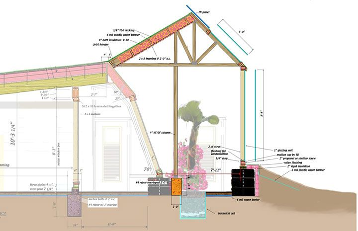 Earthship | Double Frontface: Comfort in Any Climate