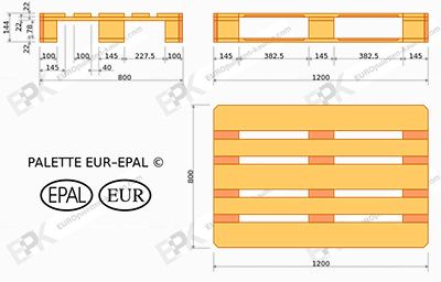 1000 ideas about ma e europalette on pinterest container 20 europalette and pallets. Black Bedroom Furniture Sets. Home Design Ideas