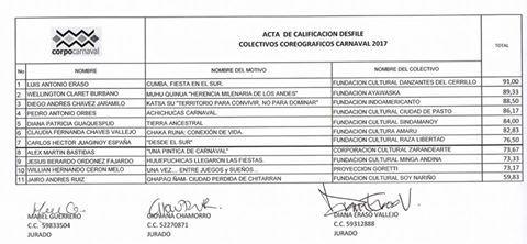 Resultados y premiación de los grupos coreográficos del 3 de enero en Pasto e Ipiales - narino.info