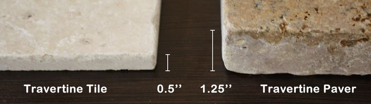 What Thickness do Pavers and Tile Come In?