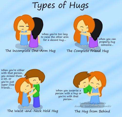 (via Types of hugs | Best Tumblr Love Quotes)