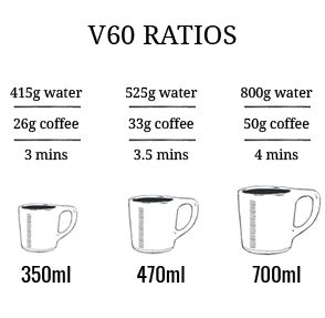 HARIO V60 POUR OVER GUIDE WHAT YOU'LL NEED: HARIO BUONO KETTLE HARIO V60 POUR OVER KIT HARIO MEASURING SCALES + TIMER (Out of Stock)