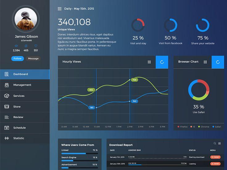 Dribbble - Transparent Dashboard UI Kit  by Bradley Bussolini