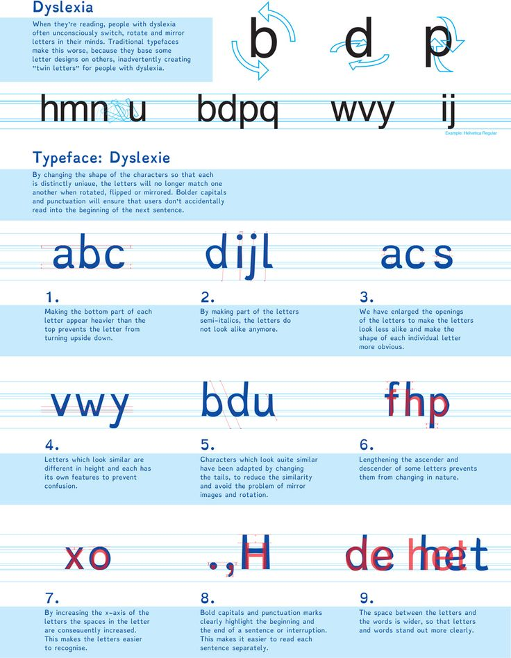 Are you or your kids dyslexic? Check out this new font designed to make reading easier for those who struggle with dyslexia!