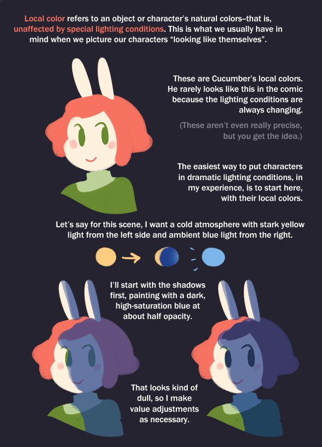 17 best images about tutorials color theory psychology for Things to practice drawing