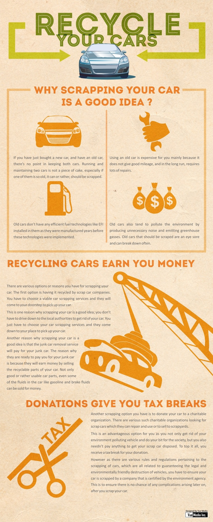 36 best Recycle Cars images on Pinterest | Scrap car, Cars and ...