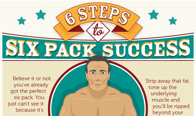 6 Steps to Six Pack Success #infographic