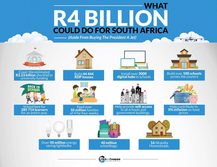 What R4 billion rand could do for South Africa...
