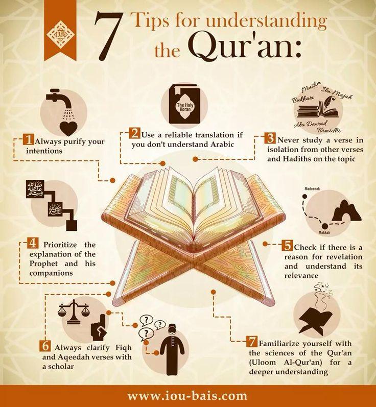 7 tips for understanding the Quran