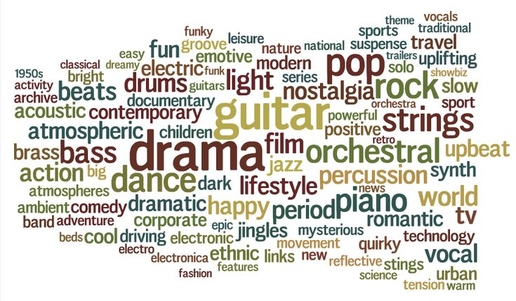 words used to describe someone s voice How to describe a person it's good to let your kids struggle with the initial writing process as they wrestle with ideas and words, it will remind them of the .