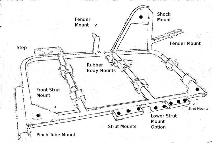 inder sidecar frame mount diagram 1
