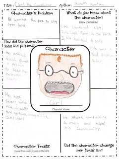 Great character map to build kids' reading comprehension.